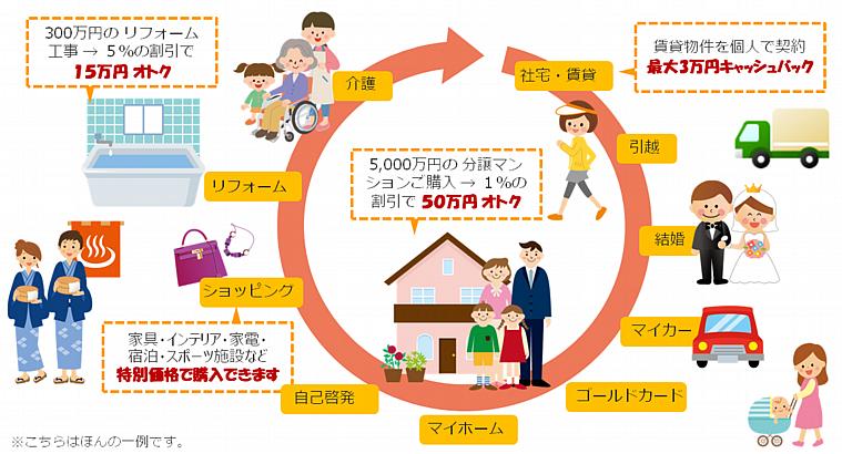 0円福利』~経費0円の福利厚生サ...